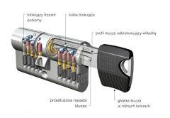 Wkładka bębenkowa Winkhaus RPE 40/45 nikiel, atest kl. 6.2 C, 3 klucze nacinane