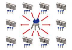 System master key na bazie wkładek Winkhaus RPS (10 wkładek 30/30, po 3 klucze indywidualne , 3 klucze master- łacznie 33 sztuki) nikiel